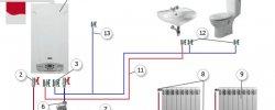 Двухконтурные Газовые Котлы для Отопления Частного