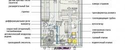 Двухконтурные Газовые Котлы Отопления Навьен