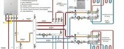 Газовые Котлы Отопления Двухконтурные Турбированные