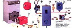 Монтаж Настенных Газовых Котлов Отопления