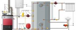 Схема Монтажа Системы Отопления Газовым Котлом
