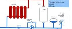 Схема Подключения Настенных Газовых Котлов Отопления